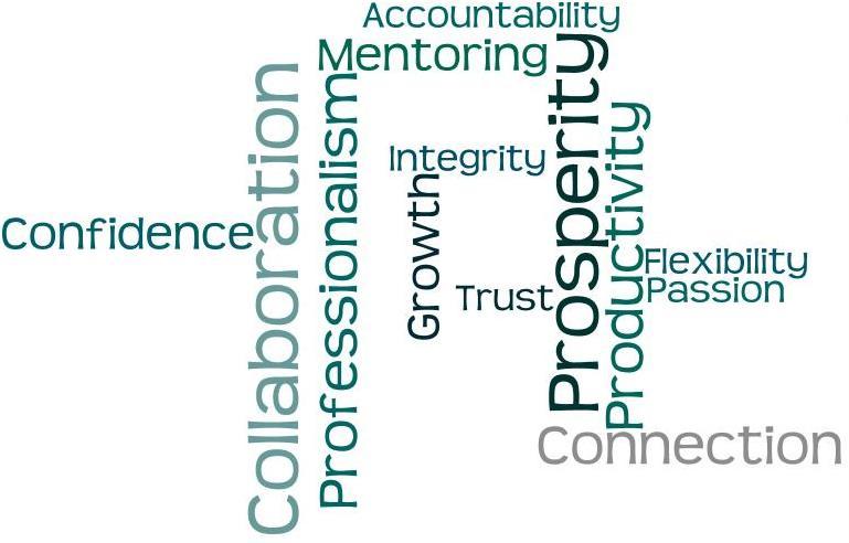 Hera Hub Values2